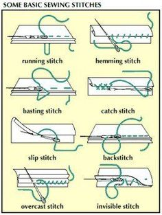 Sewing Basics, Sewing Hacks, Sewing Tutorials, Sewing Tips, Sewing Ideas, Basic Sewing, Dress Tutorials, Sewing Blogs, Clutch Tutorial