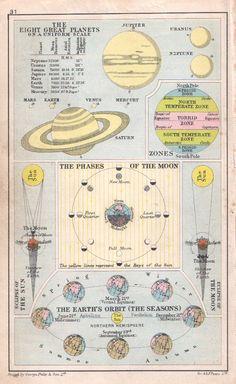 solar system 1890s - photo #42
