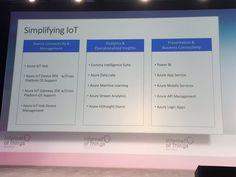 Mohammed Alkhushail @Alkhushail: Azure Iot #iotworld16