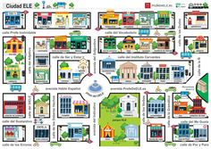 Mapa Ciudad ELE: Un mapa con mucho juego ELE City Map: A map with a lot of play Spanish Grammar, Spanish 1, Spanish Language Learning, Spanish Teacher, Spanish Classroom, Teaching Spanish, Teaching Maps, High School Spanish, Elementary Spanish
