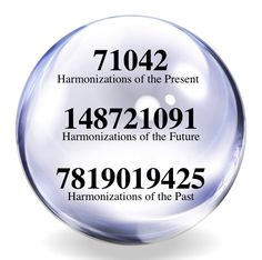 Grabovoi Number Sequence for Harmonizations of Present, Future, & Past.
