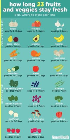 How to Waste as Little Produce as Possible How to Waste as Little Produce as Possible,Fudi Fudi Wie lange sind Obst und Gemüse haltbar? Kitchen Cheat Sheets, Food Charts, Cooking Recipes, Healthy Recipes, Cooking Hacks, Healthy Tips, Snack Recipes, Vegan Recipes Beginner, Cooking Fish