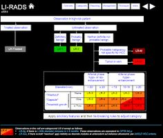 Imagini pentru LIRADS Periodic Table, Periodic Table Chart