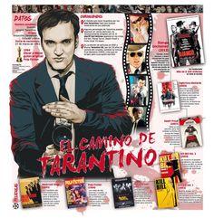 Cine: El camino de Quentin Tarantino [INFOGRAFÍA]