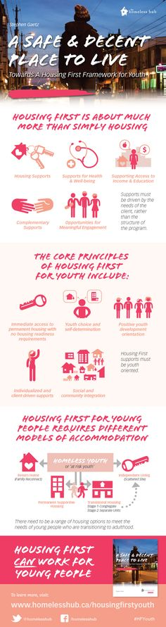 This infographic from the Homeless Hub's report A Safe and Decent Place to Live: Towards a Housing First Framework for Youth outlines the adaption of Housing First principles to youth-centred programs and services in order to prevent youth homelessness.