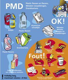 a) PMD - Sorteren, recycleren en kunst creëren