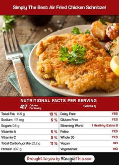 How Many Calories In A Chicken Schnitzel?