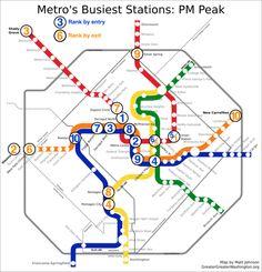 DC Metro Station Traffic - Chart Porn