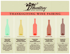 An easy wine pairing chart for Thanksgiving — courtesy of Monterey Wine Country