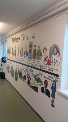 Custom Murals (@CustomMuralsUK) | Twitter History Classroom, Teaching History, School Classroom, Classroom Timeline, School Hallways, School Murals, School Displays, Classroom Displays, History Timeline