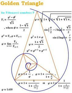 About the Golden Ratio: The Golden Ratio can be illustrated within special dimensions of Sprials, Triangles and Rectangles where the ratio of the length of the short side to the long side is .618, was noted by ancient Greek architects as the most visually pleasing rectangle and its dimensions were used to construct buildings such as the Parthenon.: