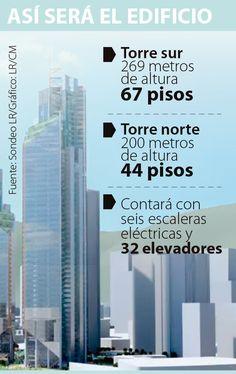 Atrio contará con 32 ascensores de Otis, la misma firma del Burj Khalifa y el Empire State Khalifa, Empire State, Tech Companies, Company Logo, Logos, To Tell, Offices, Logo, Legos