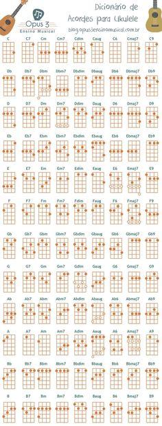 Ukulele Art, Ukulele Chords Songs, Guitar Chords Beginner, Guitar Songs, Gitarrenakkorde Songs, Piano Songs, Piano Music, Soprano Ukulele, Kari Jobe