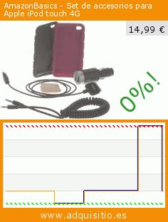 AmazonBasics - Set de accesorios para Apple iPod touch 4G (Electrónica). Baja 56%! Precio actual 14,99 €, el precio anterior fue de 33,89 €. http://www.adquisitio.es/amazonbasics/set-accesorios-apple-ipod