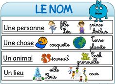Affichages de français - L'école de Crevette French Nouns, French Grammar, Teaching French, Teaching English, French Worksheets, French Education, French Classroom, French Immersion, Learn French