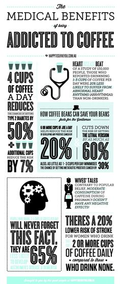 Benefits of Coffee Infographic. It's what people put in coffee that arent good for you (skip the sugar & cream)