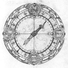 #compass