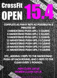 CrossFit Open 15.4 and 15.5 Workout Recaps, Finally! - Beauty and the Box | Exploring CrossFit, Health and Real Food One Blog Post At A Time