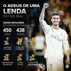 Viciados na Internet: Os números impressionantes de CR7 no Real Madrid