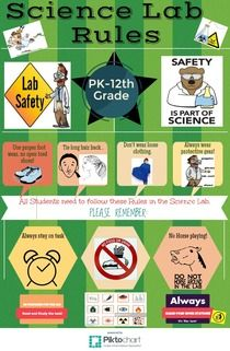 science lab rules   Piktochart Infographic Editor
