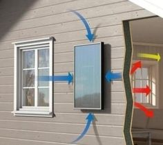 Solar Heating manufactures Solar Air Heaters and Solar Air Heating Systems that utilize sunlight to warm your building and reduce monthly energy bills. Solar Heating Panels, Portable Solar Panels, Solar Heater, Renewable Energy, Solar Energy, Home Fix, Energy Conservation, Passive Solar, Solar Projects