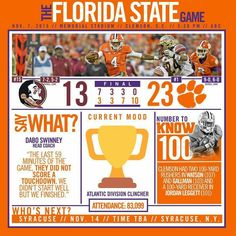 Love my Clemson Tigers!  All In Believer!  Go Tigers!