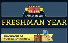 For The Future College Freshman