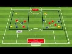 Soccer Passing Drills, Football Coaching Drills, Soccer Training Drills, Soccer Workouts, Neutral, Life Quotes, Training, Workout Exercises, Taurus