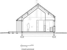 Maison Simon,Cross Section