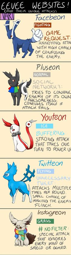23 Best Eeveelution Ideas Images In 2019 Evolutions Of Eevee