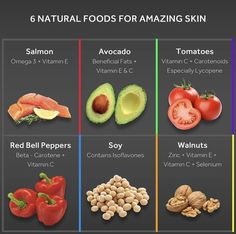 Salmon Avocado, Beta Carotene, What You Eat, Healthy Living, Health Fitness, How Are You Feeling, Nutrition, Stuffed Peppers