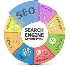 #seo #searchengineoptimisation