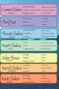 The Seven Chakras:  http://www.spiritualcoach.com/healing-tools-a-z/chakra-healing/ #chakrahealing #chakras