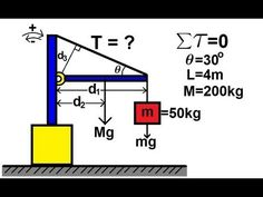 Physics - Mechanics: Torque (1 of 7)  Mass on Rod and Cable