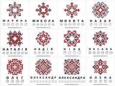 DROHOBYCZER ZEITUNG (Дрогобичер Цайтунґ): Закодовані імена в орнаменті української вишиванки.