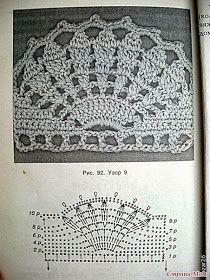 Crochet Edging And Borders Baby Crochet Patterns Part 32 - Beautiful Crochet Patterns and Knitting Patterns - Baby Crochet Patterns Part 32 Crochet Borders, Crochet Diagram, Filet Crochet, Crochet Motif, Crochet Designs, Crochet Lace, Crochet Stitches, Pull Crochet, Crochet Girls
