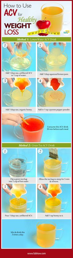 How to Use ACV for Weight Loss