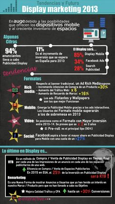 Tendencias y futuro de display #Marketing. #Infografía #Negocio