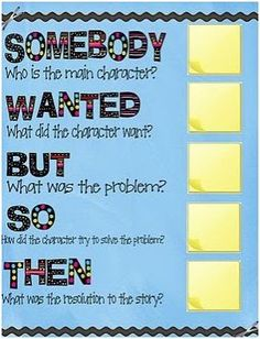 Another goodie, not my own creation, but worth saving & sharing! I use a similar idea for a graphic organizer to help my students take id...