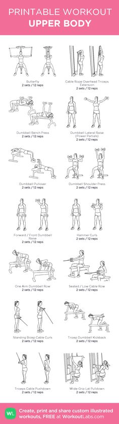 UPPER BODY: my custom printable workout by @WorkoutLabs #workoutlabs #customworkout