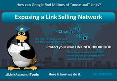 How to Remove Unnatural Links to Your Site: Choosing the Best Solution after Penguin 2.0 Google penguin2.0 was updated on May 22 2013 .  If your website is also affected by the low quality backlinks ,then look to your link profile and pick over the unnatural backlink   Read more at : http://webskyindia.blogspot.in/2013/07/how-to-remove-unnatural-links-to-your.html