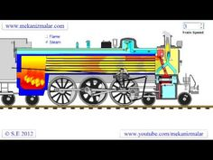 Steam Locomotive dedicated to CSR 3463 Project. This video is dedicated to the resurrection of the Santa Fe Steam Locomotive 3463.  Sustainable Rail International, working with the University of Minnesota, has designed a steam locomotive which on paper is much better than the diesel-electric hybrid locomotives. To prove their claim they are salvaging the 3463 which will reach 130 mph when it is completed. Here is the link to CSR web page.