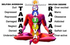 Chakra Yoga Holistic Health > Personality Assessment