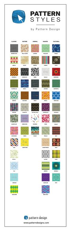 Various styles of seamless patterns. Some of the shown designs are classics, some are culturally influenced or inspired by nature.