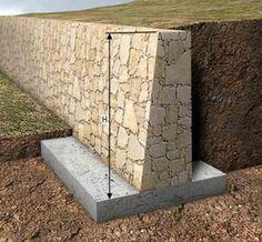 O ângulo de inclinação do muro de arrimo vai depender do tipo de terreno e do volume de terra do local.
