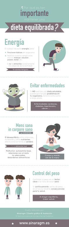 #Infografia sobre la importancia de una #dieta sana #nutricion