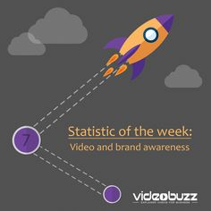 Did you know that 80% of users recall a video ad they viewed in the past 30 days?