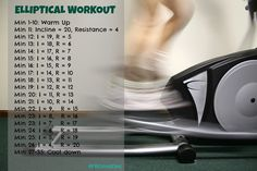 Find the elliptical machine boring? This workout will engage all the muscles. (Plus, your brain!) | Fit Bottomed Girls