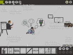 VideoScribe: la aplicación para dibujar presentaciones. No es gratuita pero para el iPad sólo pagas una cantidad incial.