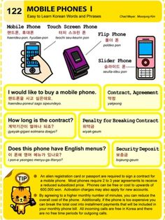 Learning Korean - Mobile Phones I